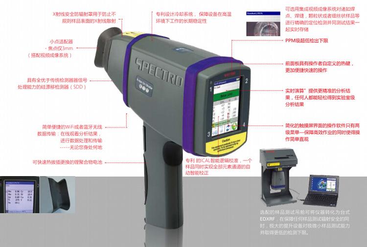 手持式能量色散型X-射线荧光(EDXRF)光谱仪