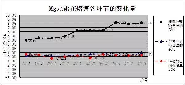 光谱仪曲线表