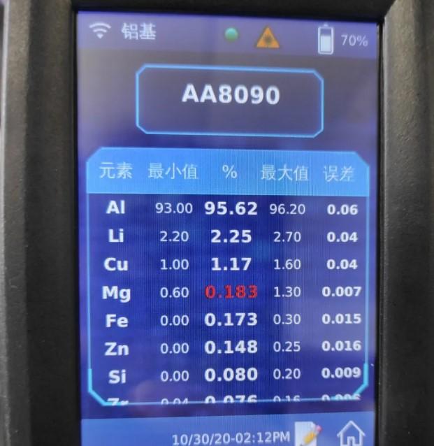 手持式X射线荧光(XRF)分析仪